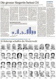27.04.2015_TZ_Gemeinderatswahlen